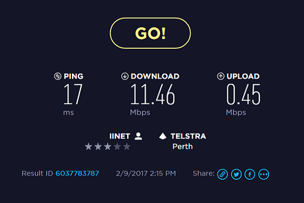 ADSL2 Speeds prior to Fixed Wireless solution